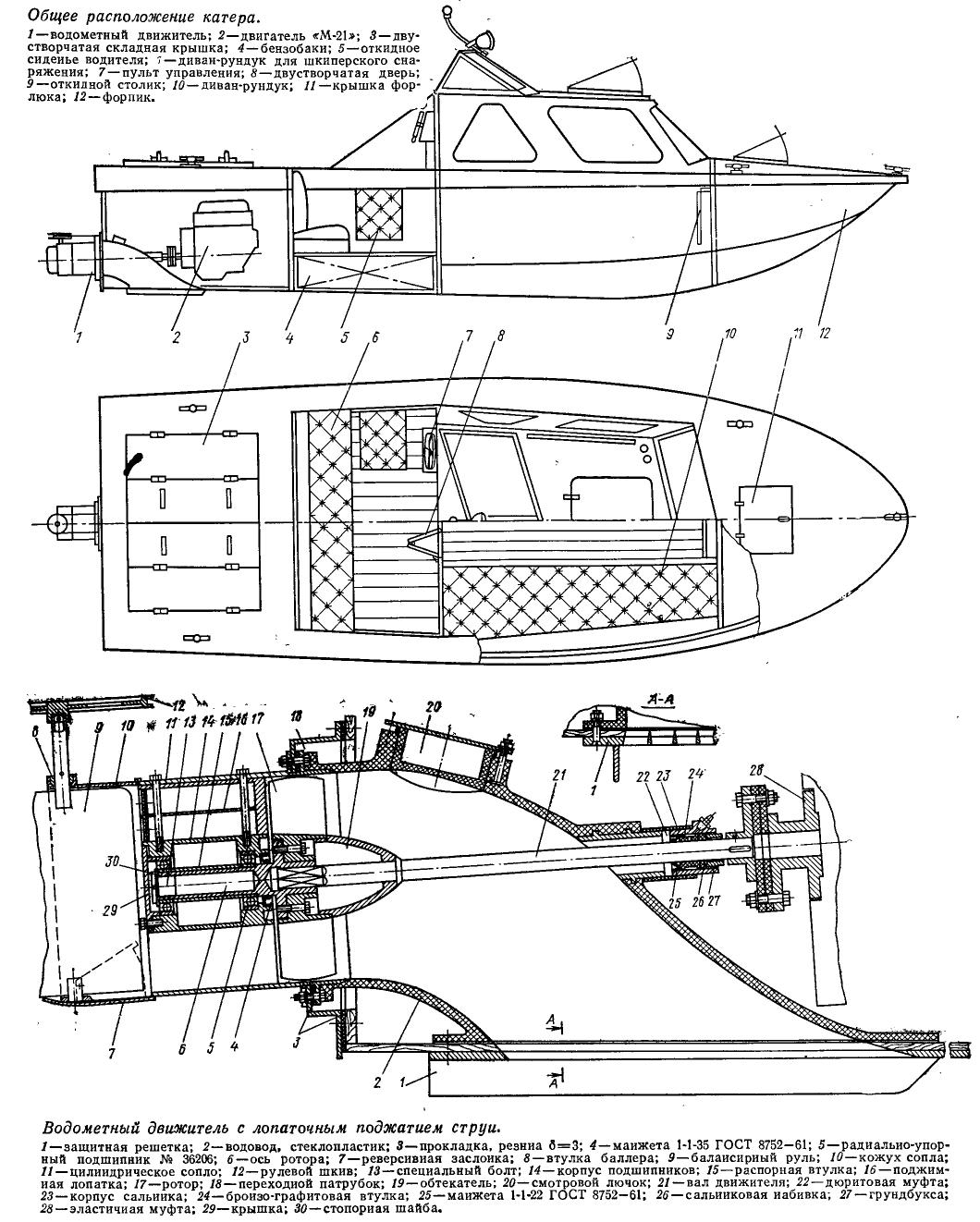 Установка водометного движителя на лодку