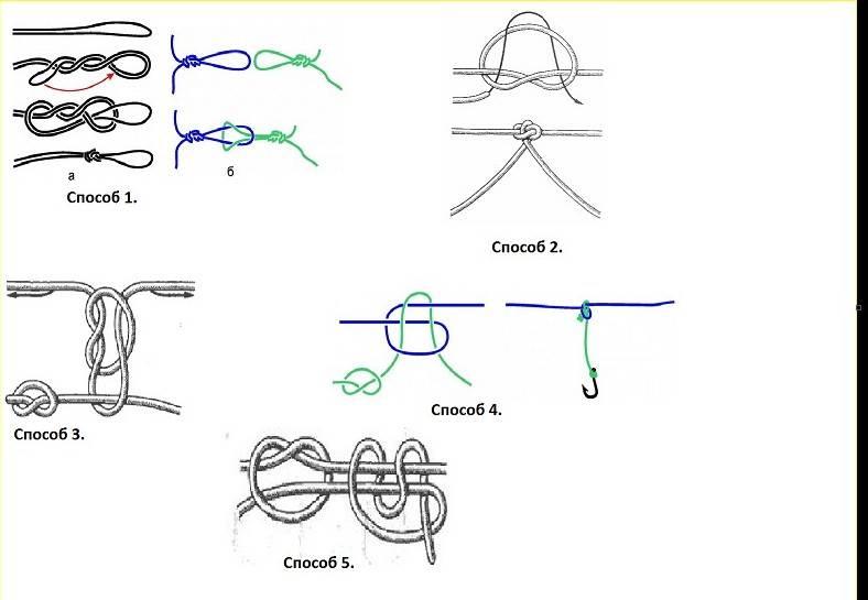 Как привязать боковой поводок к основной леске