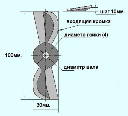 Лодочный мотор на базе триммера
