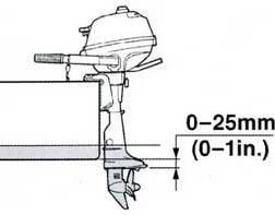 Нога для лодочного мотора
