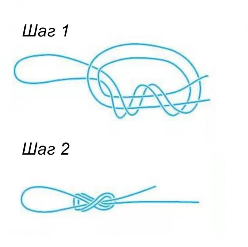 Основные узлы как привязать поводок к основной леске