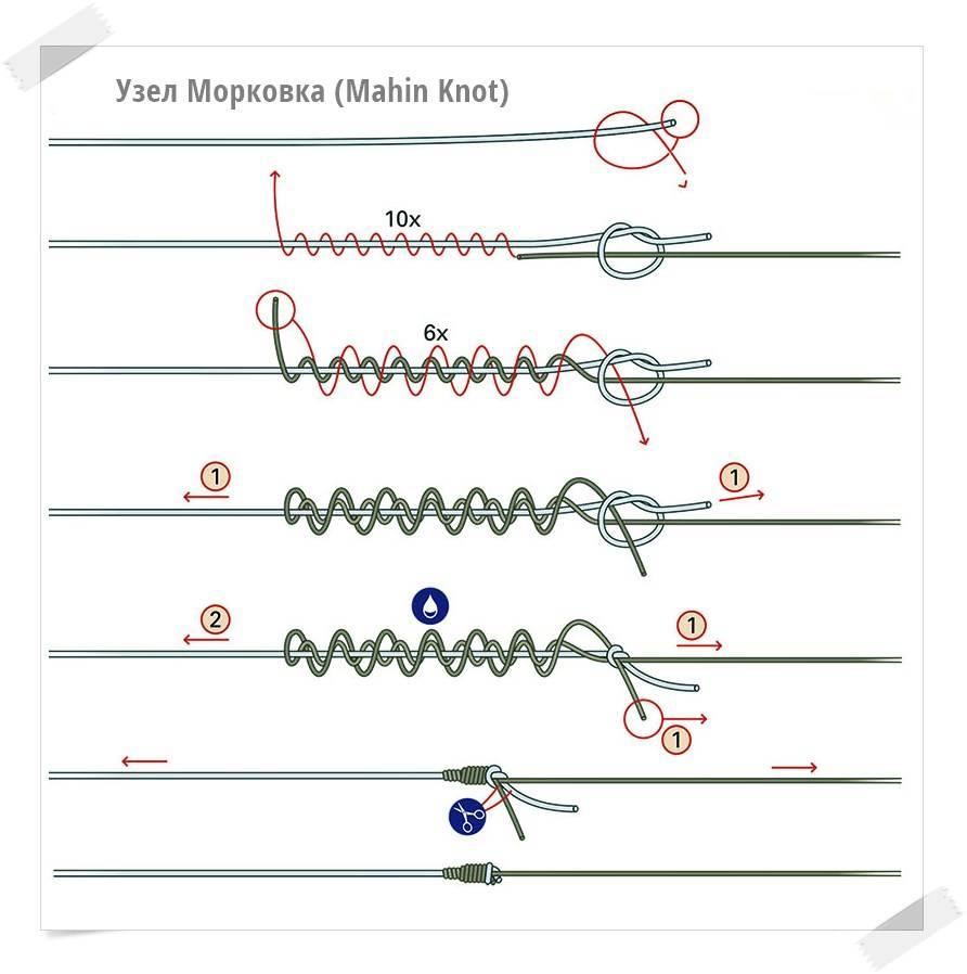 Как вязать узел Морковка (Mahin Knot)