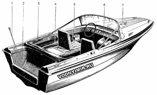 Лодка нептун 3 технические характеристики