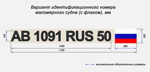 Регистрации лодки в ГИМС 2018
