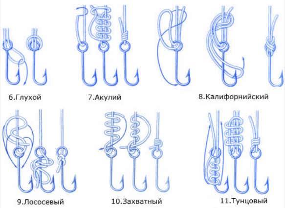 Как привязать якорь к веревке