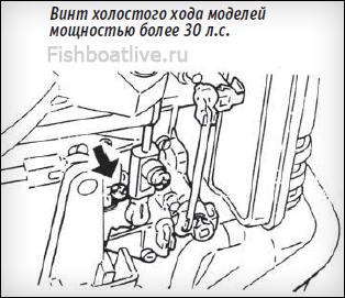 Настройка карбюратора лодочного мотора