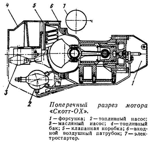 Дизельные подвесные лодочные моторы
