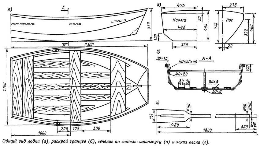 Чертежи самодельных лодок Лодка разборная своими руками