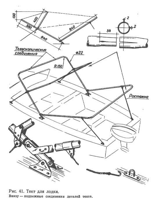 Схема тента для лодки