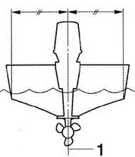 Центральная линия лодки при установки подвесного лодочного мотора
