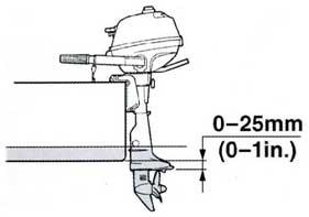 Установка мотора по высоте