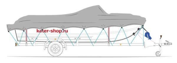 Упор для перевозки лодочного мотора на прицепе